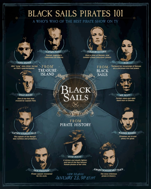black-sails-character-guide