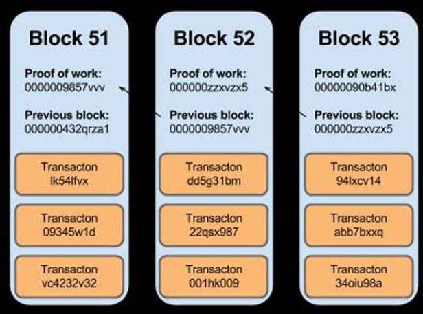 bitcoin-mining-in-progress-dotkom-virtuelna-valuta (o)